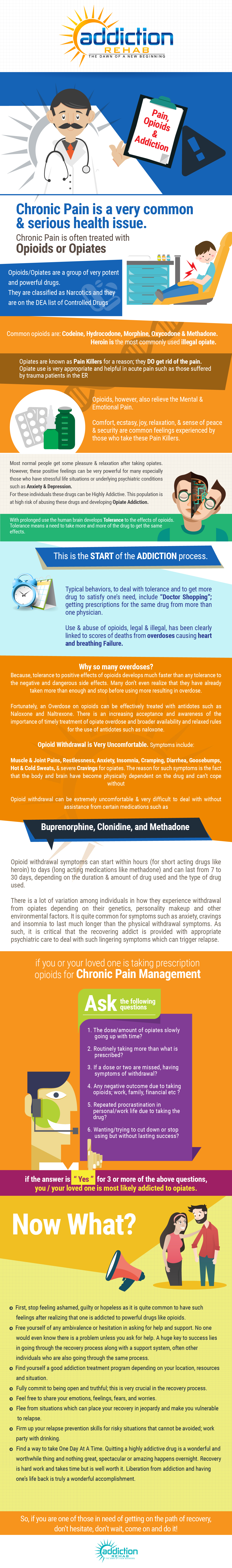 Opiates and Addiction Infographic